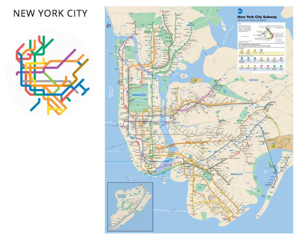 Το μετρό της Νέας Υόρκης